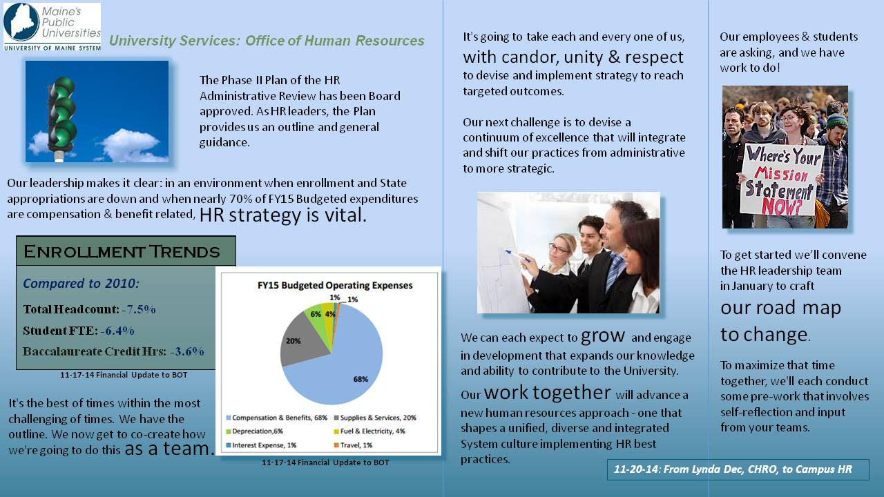 hr employee resourcing Employees: resources every cu boulder employee should know.