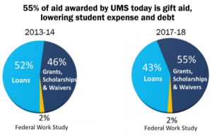 55 gift aid image april 2019